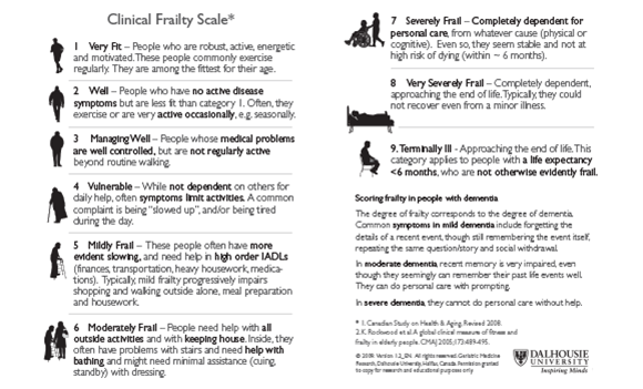 9.	Dalhousie University Faculty of Medicine. Geriatric medicine research. Clinical Frailty Scale.