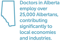 Doctors in Alberta employ over 25,000 Albertans, contributing significantly to local economies and industries.